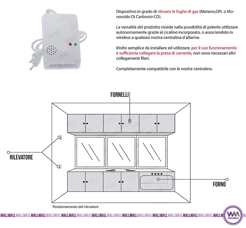 Sensore rottura vetro