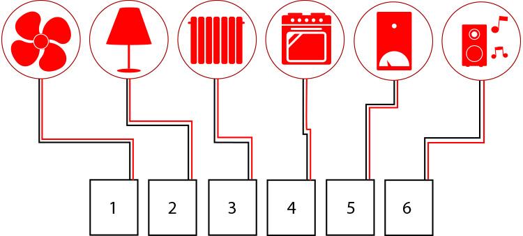 Accensione Luci Con Radiocomando.Kit Domotica 6 Ricevente 220v Telecomando 433mhz Controllo